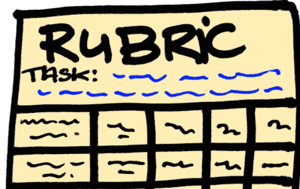 Đánh giá tập làm văn theo RUBRIC như thế nào?